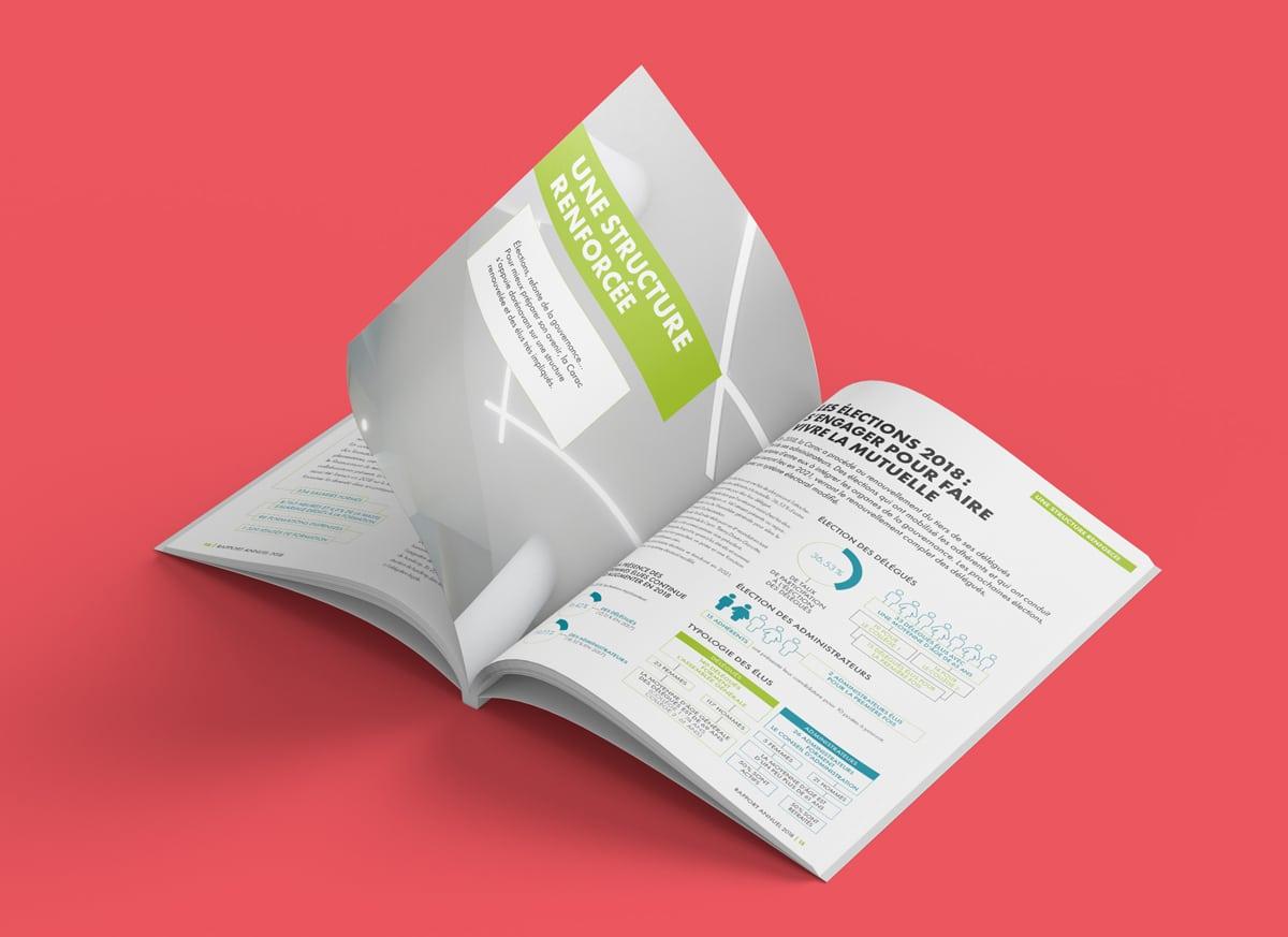 Une mise en page aérée et graphique pour dynamiser les données chiffrées et textuelles du rapport annuel